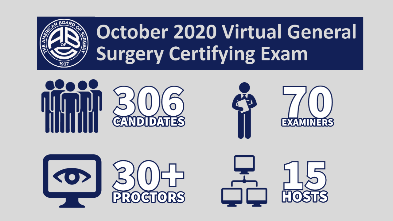 October 2020 General Surgery CE